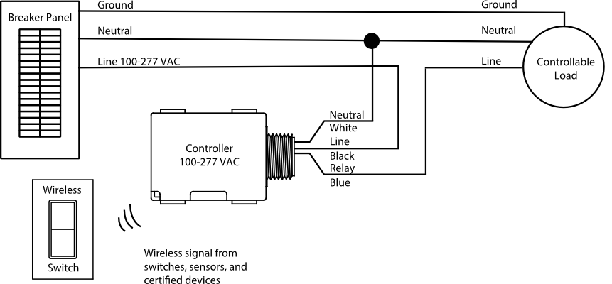 Traveller Wireless Remote Control Wiring Diagram from www.aqlightinggroup.com