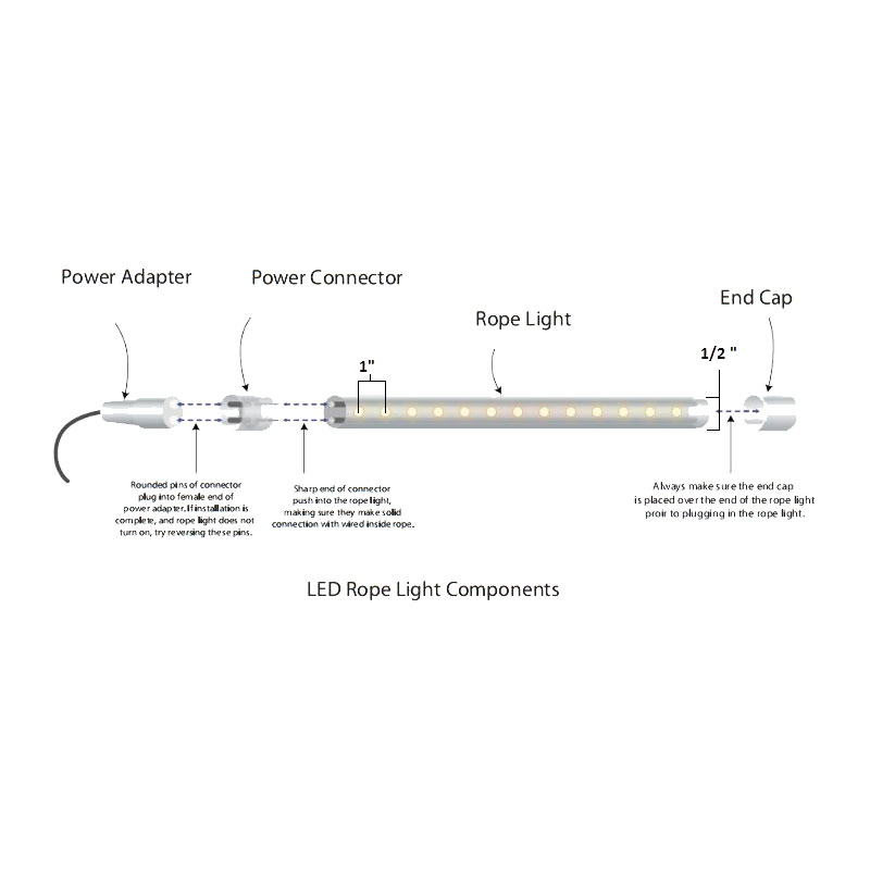 LED Rope Light Kit Dimensions