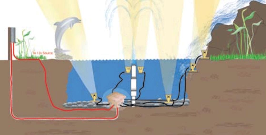 junction box wiring diagram custom brass underwater junction box (fa h2) by focus industries