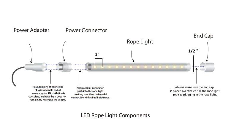 Ledropekits12vcwdiagram: Rope Light Wiring Diagram At Shintaries.co